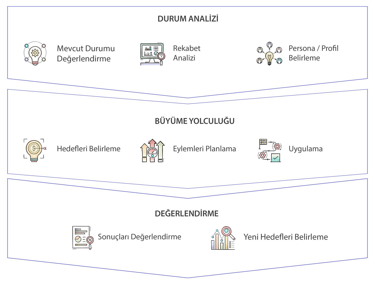 fikirhane-hizmet-stratejik-marka-danismanligi